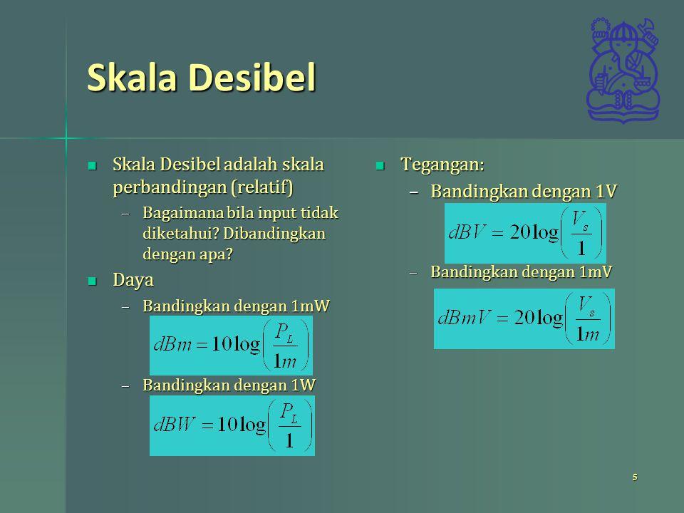 Skala Desibel Skala Desibel adalah skala perbandingan (relatif) Skala Desibel adalah skala perbandingan (relatif) –Bagaimana bila input tidak diketahu
