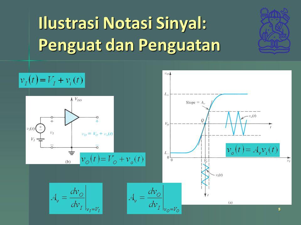 Ilustrasi Notasi Sinyal: Penguat dan Penguatan 8