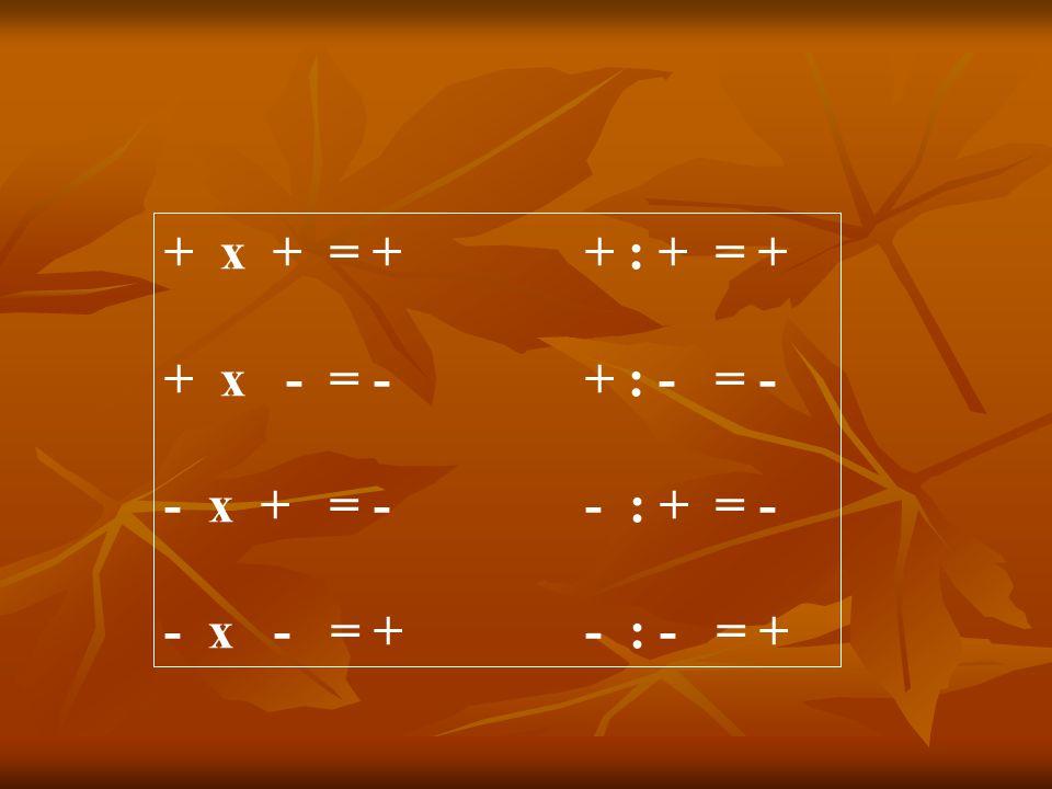20 2 10 2 5 Contoh : Tentukan faktor prima dari 20 .