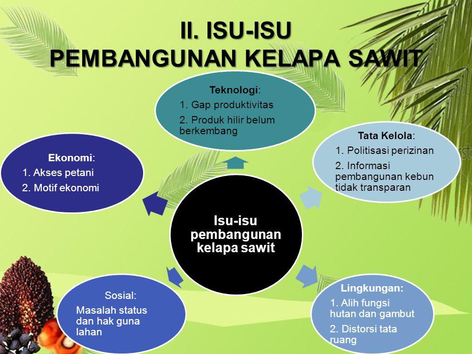 II.ISU-ISU PEMBANGUNAN KELAPA SAWIT Isu-isu pembangunan kelapa sawit Teknologi: 1.