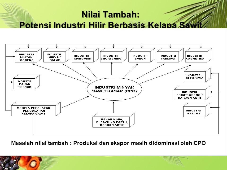Nilai Tambah: Potensi Industri Hilir Berbasis Kelapa Sawit Masalah nilai tambah : Produksi dan ekspor masih didominasi oleh CPO