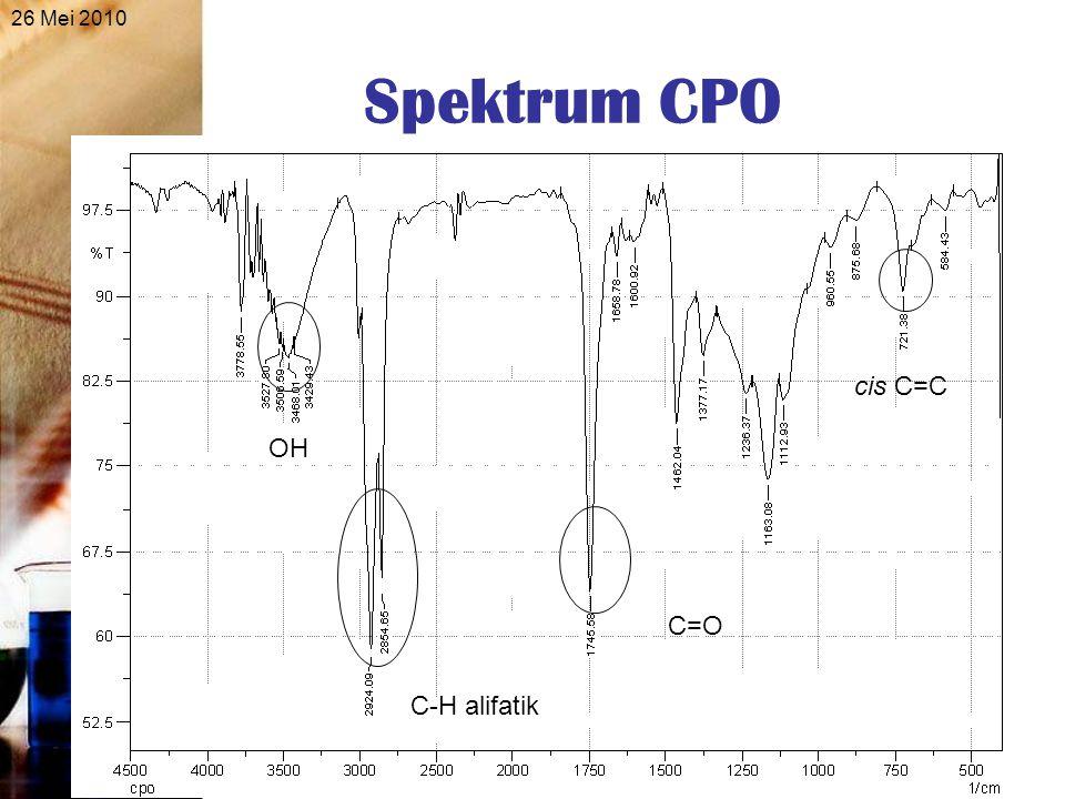 26 Mei 2010 Seminar Sidang Sarjana, Program Studi Kimia ITB, 2010 24 Spektrum CPO C-H alifatik C=O OH cis C=C