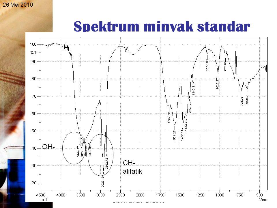 26 Mei 2010 Seminar Sidang Sarjana, Program Studi Kimia ITB, 2010 25 Spektrum minyak standar CH- alifatik OH-