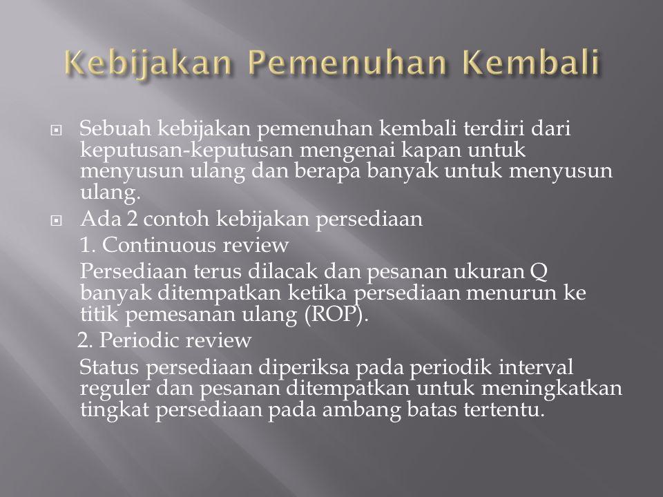  Sebuah kebijakan pemenuhan kembali terdiri dari keputusan-keputusan mengenai kapan untuk menyusun ulang dan berapa banyak untuk menyusun ulang.  Ad
