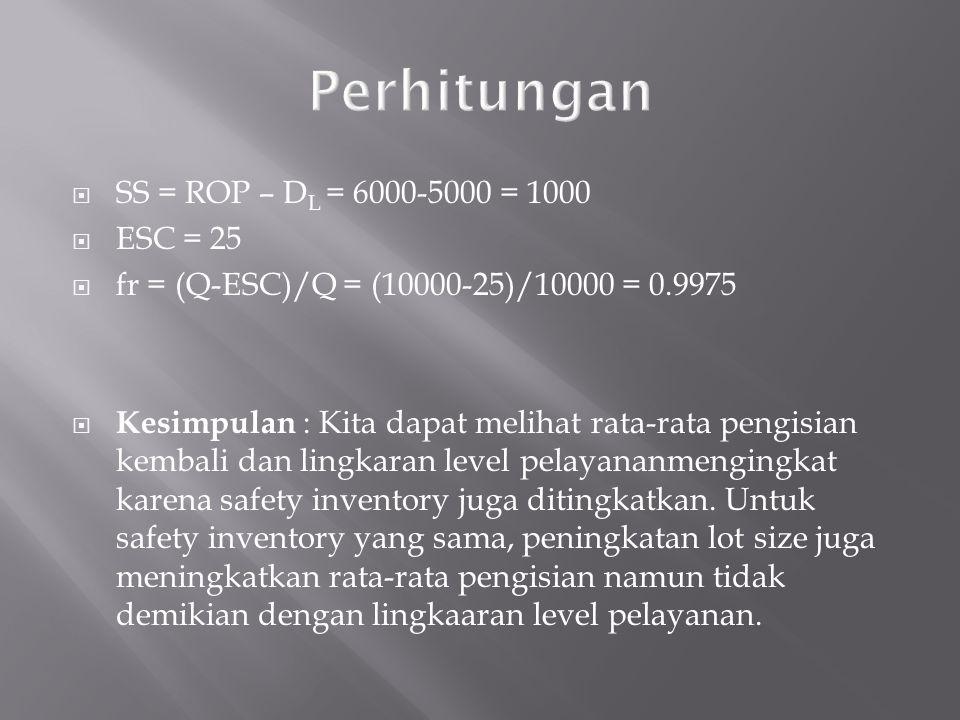  SS = ROP – D L = 6000-5000 = 1000  ESC = 25  fr = (Q-ESC)/Q = (10000-25)/10000 = 0.9975  Kesimpulan : Kita dapat melihat rata-rata pengisian kemb