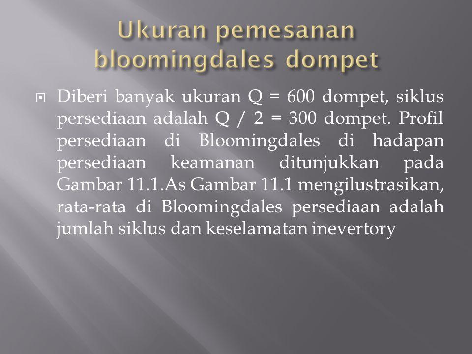  Diberi banyak ukuran Q = 600 dompet, siklus persediaan adalah Q / 2 = 300 dompet. Profil persediaan di Bloomingdales di hadapan persediaan keamanan