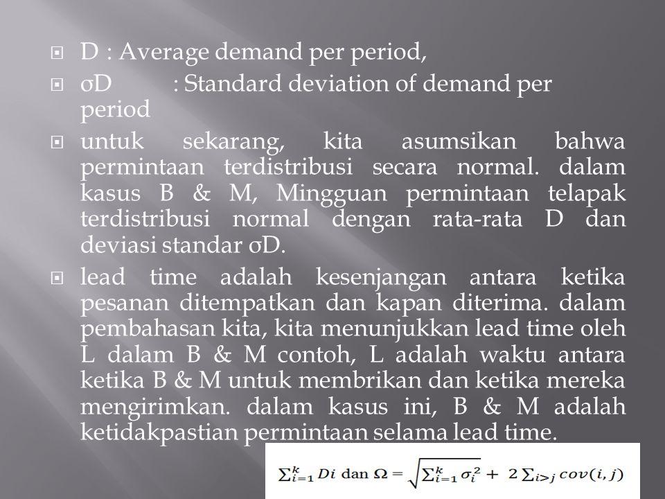  D : Average demand per period,  σ D : Standard deviation of demand per period  untuk sekarang, kita asumsikan bahwa permintaan terdistribusi secar