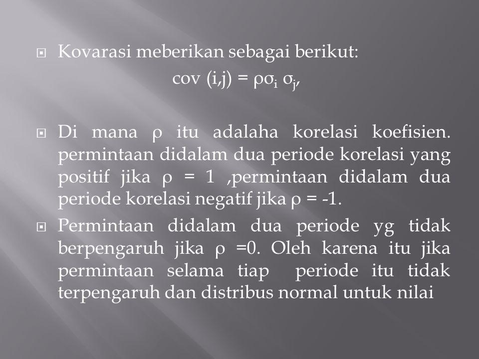  Kovarasi meberikan sebagai berikut: cov (i,j) = ρσ i σ j,  Di mana ρ itu adalaha korelasi koefisien. permintaan didalam dua periode korelasi yang p
