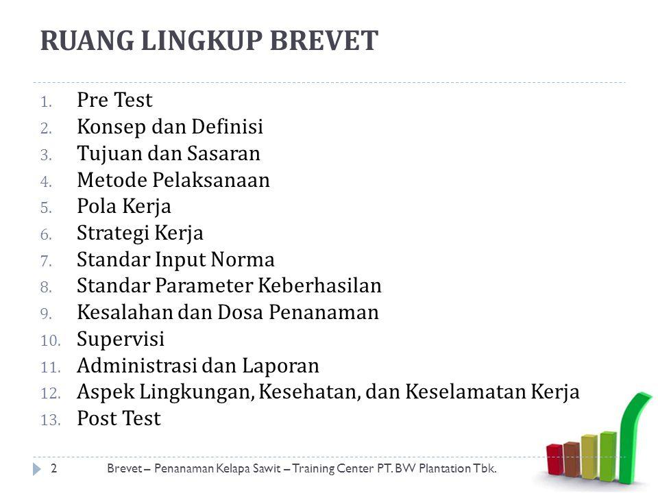 RUANG LINGKUP BREVET 1.Pre Test 2. Konsep dan Definisi 3.