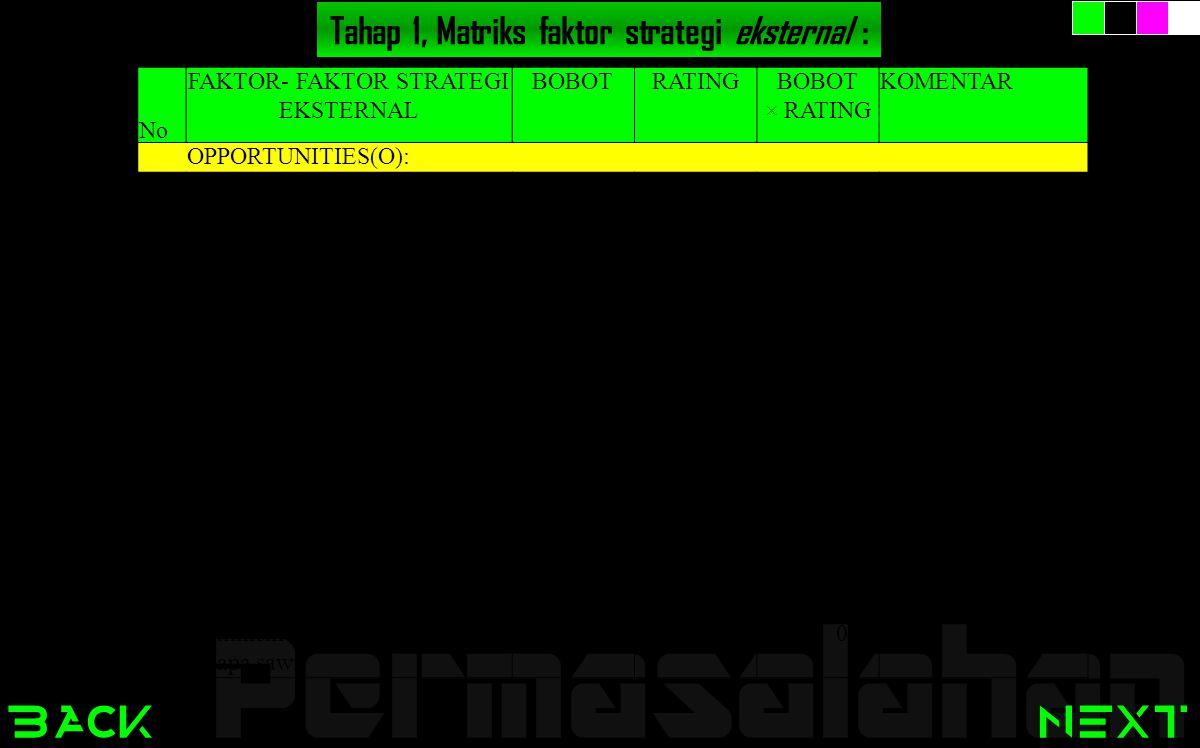 back Permasalahan Tahap 1, Matriks faktor strategi eksternal : No FAKTOR- FAKTOR STRATEGI EKSTERNAL BOBOTRATINGBOBOT × RATING KOMENTAR OPPORTUNITIES(O