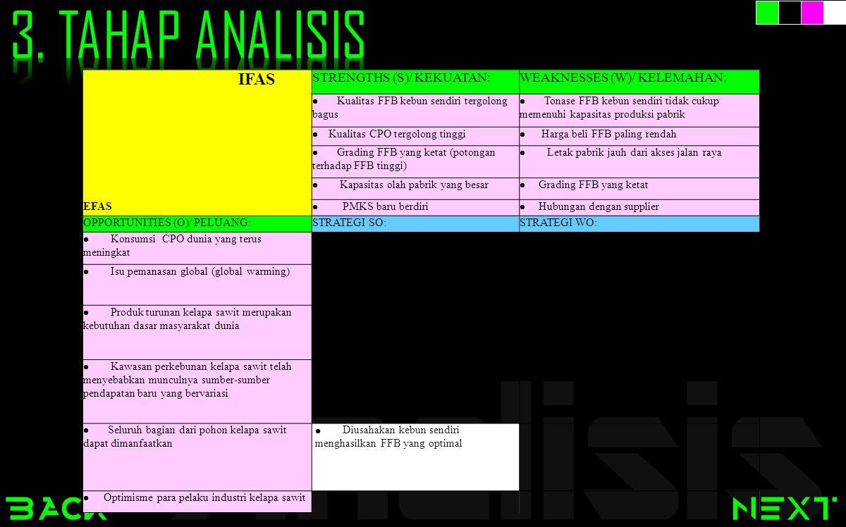 back Analisis next IFAS STRENGTHS (S)/ KEKUATAN:WEAKNESSES (W)/ KELEMAHAN:  Kualitas FFB kebun sendiri tergolong bagus  Tonase FFB kebun sendiri tid