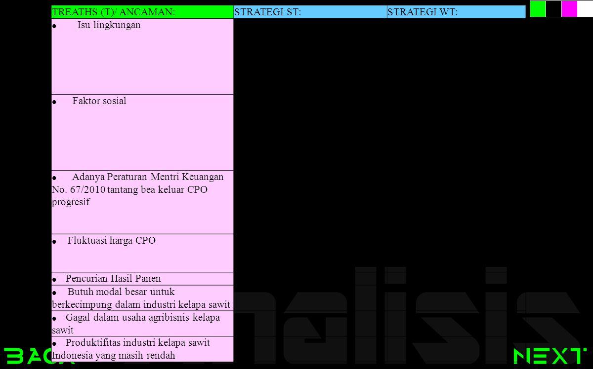 back Analisis next TREATHS (T)/ ANCAMAN:STRATEGI ST:STRATEGI WT:  Isu lingkungan  Penerapan prinsip dan kriteria Rountable on Sustainable Palm Oil (