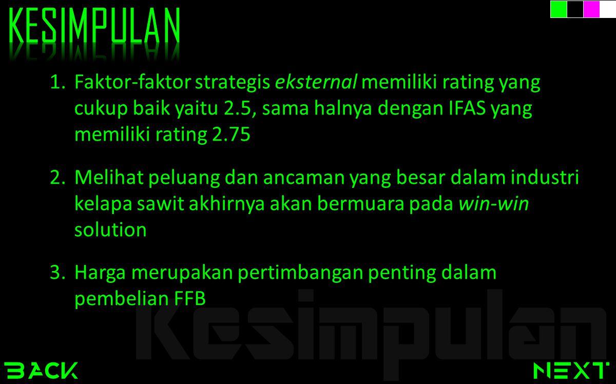 back Kesimpulan next 1.Faktor-faktor strategis eksternal memiliki rating yang cukup baik yaitu 2.5, sama halnya dengan IFAS yang memiliki rating 2.75