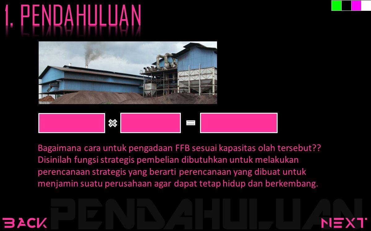 60 ton FFB/ jam20 jam/ hari1.200 ton FFB/ hari Bagaimana cara untuk pengadaan FFB sesuai kapasitas olah tersebut?? Disinilah fungsi strategis pembelia