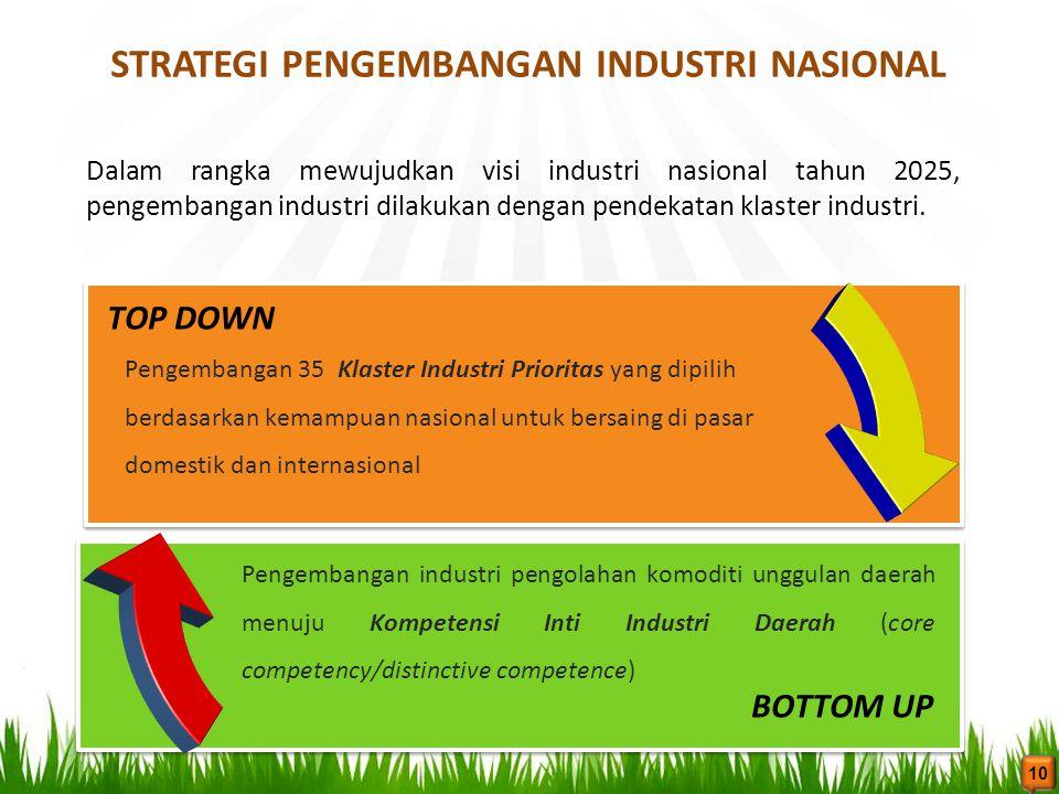 TOP DOWN Pengembangan 35 Klaster Industri Prioritas yang dipilih berdasarkan kemampuan nasional untuk bersaing di pasar domestik dan internasional BOT