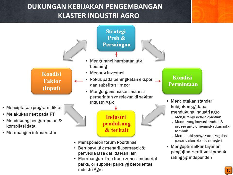 Menciptakan program diklat Melakukan riset pada PT Mendukung pengumpulan & kompilasi data Membangun infrastruktur Strategi Prsh & Persaingan Industri