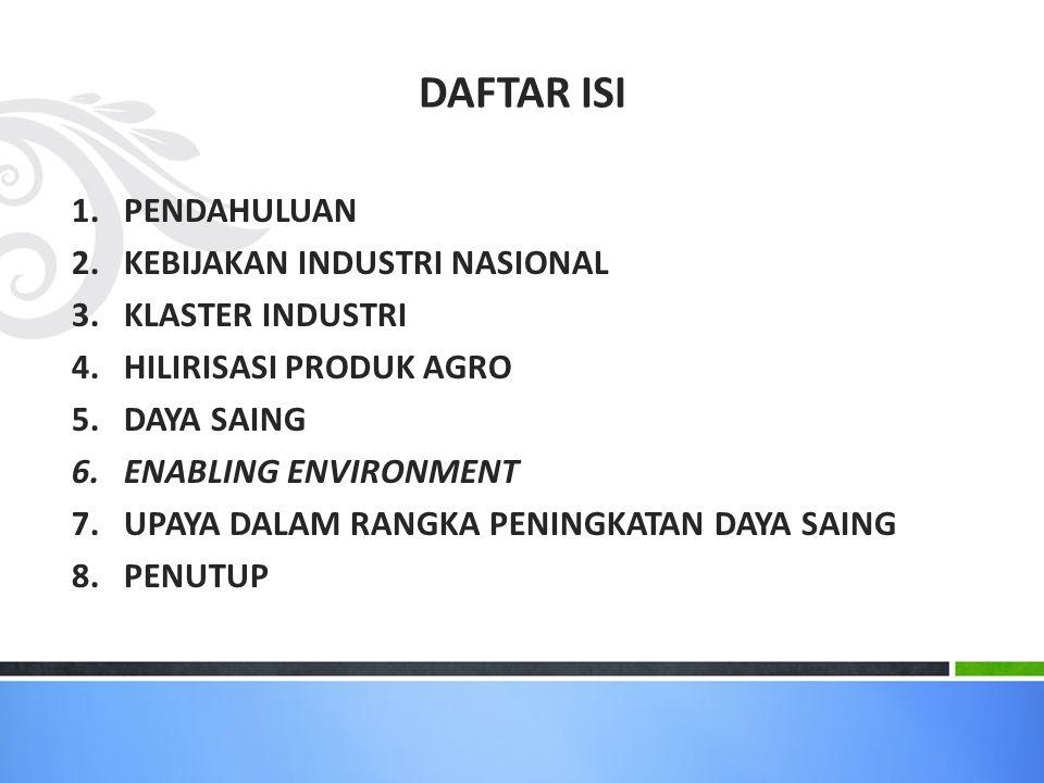 DAFTAR ISI 1.PENDAHULUAN 2.KEBIJAKAN INDUSTRI NASIONAL 3.KLASTER INDUSTRI 4.HILIRISASI PRODUK AGRO 5.DAYA SAING 6.ENABLING ENVIRONMENT 7.UPAYA DALAM R