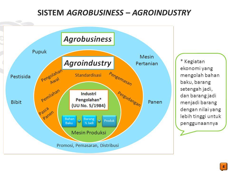 SISTEM AGROBUSINESS – AGROINDUSTRY 4 * Kegiatan ekonomi yang mengolah bahan baku, barang setengah jadi, dan barang jadi menjadi barang dengan nilai ya