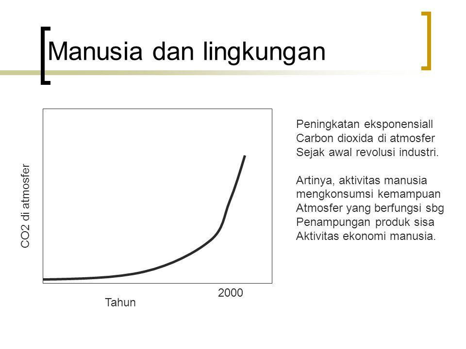 Manusia dan lingkungan CO2 di atmosfer Tahun 2000 Peningkatan eksponensiall Carbon dioxida di atmosfer Sejak awal revolusi industri. Artinya, aktivita