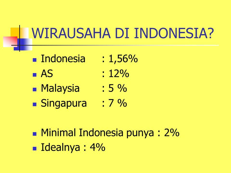 WIRAUSAHA DI INDONESIA? Indonesia: 1,56% AS: 12% Malaysia: 5 % Singapura: 7 % Minimal Indonesia punya : 2% Idealnya : 4%