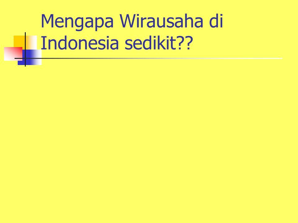 Mengapa Wirausaha di Indonesia sedikit??