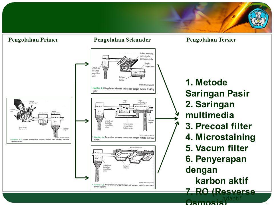 Adaptif 1. Metode Saringan Pasir 2. Saringan multimedia 3. Precoal filter 4. Microstaining 5. Vacum filter 6. Penyerapan dengan karbon aktif 7. RO (Re