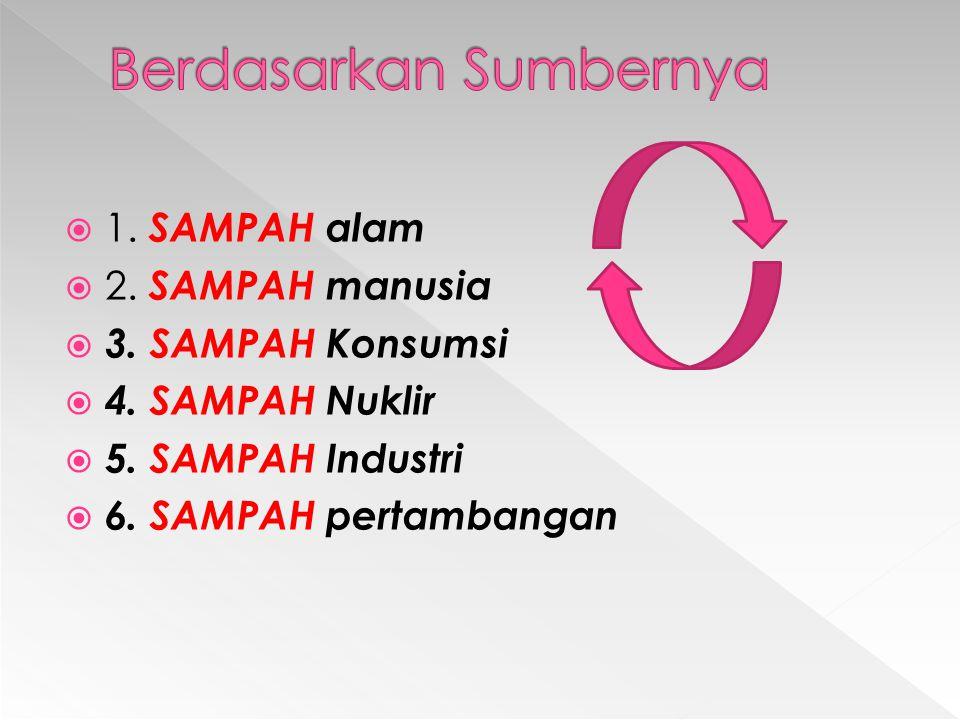  1. SAMPAH alam  2. SAMPAH manusia  3. SAMPAH Konsumsi  4. SAMPAH Nuklir  5. SAMPAH Industri  6. SAMPAH pertambangan