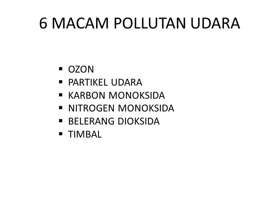 6 MACAM POLLUTAN UDARA  OZON  PARTIKEL UDARA  KARBON MONOKSIDA  NITROGEN MONOKSIDA  BELERANG DIOKSIDA  TIMBAL