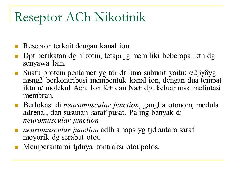 Reseptor ACh Nikotinik Reseptor terkait dengan kanal ion.