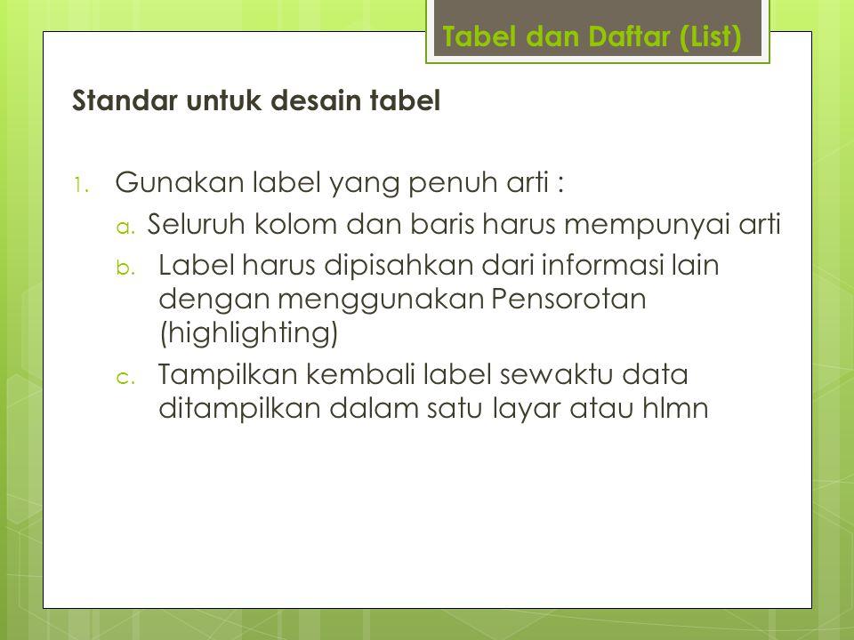 Tabel dan Daftar (List) Standar untuk desain tabel 1. Gunakan label yang penuh arti : a. Seluruh kolom dan baris harus mempunyai arti b. Label harus d