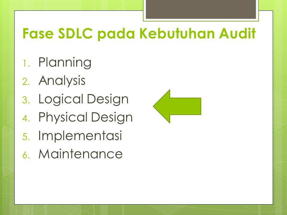 Fase SDLC pada Kebutuhan Audit 1. Planning 2. Analysis 3. Logical Design 4. Physical Design 5. Implementasi 6. Maintenance
