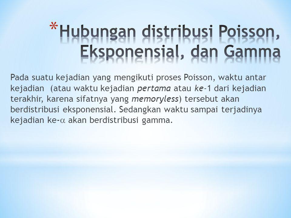 Pada suatu kejadian yang mengikuti proses Poisson, waktu antar kejadian (atau waktu kejadian pertama atau ke-1 dari kejadian terakhir, karena sifatnya
