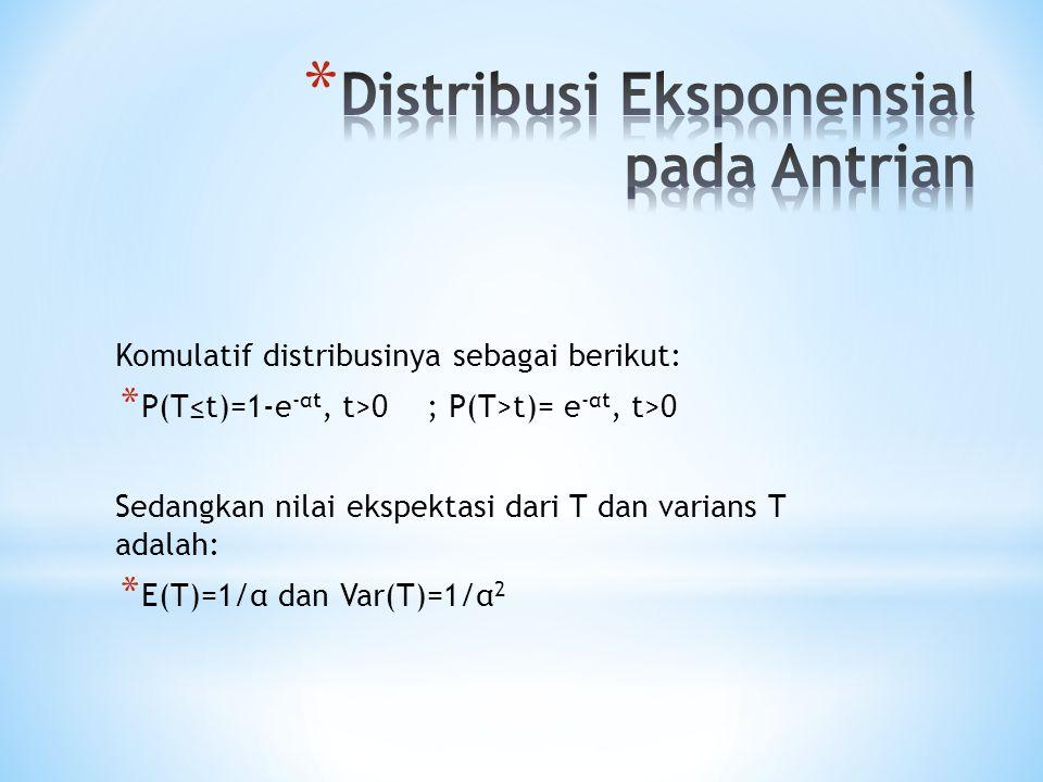 Komulatif distribusinya sebagai berikut: * P(T≤t)=1-e -αt, t>0 ; P(T>t)= e -αt, t>0 Sedangkan nilai ekspektasi dari T dan varians T adalah: * E(T)=1/α