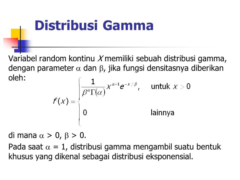 Distribusi Gamma Variabel random kontinu X memiliki sebuah distribusi gamma, dengan parameter  dan , jika fungsi densitasnya diberikan oleh: di mana  > 0,  > 0.
