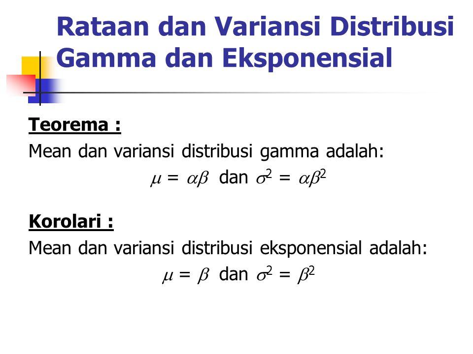 Rataan dan Variansi Distribusi Gamma dan Eksponensial Teorema : Mean dan variansi distribusi gamma adalah:  =  dan  2 =  2 Korolari : Mean dan variansi distribusi eksponensial adalah:  =  dan  2 =  2