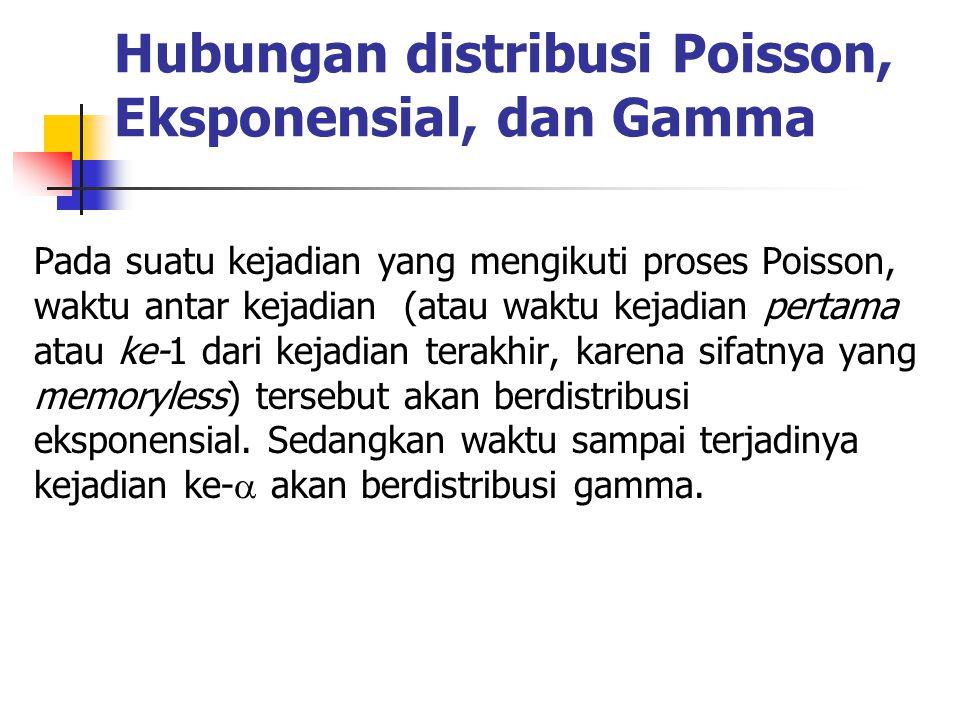 Hubungan distribusi Poisson, Eksponensial, dan Gamma Pada suatu kejadian yang mengikuti proses Poisson, waktu antar kejadian (atau waktu kejadian pert