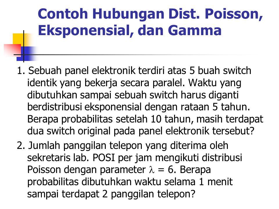 Contoh Hubungan Dist. Poisson, Eksponensial, dan Gamma 1. Sebuah panel elektronik terdiri atas 5 buah switch identik yang bekerja secara paralel. Wakt