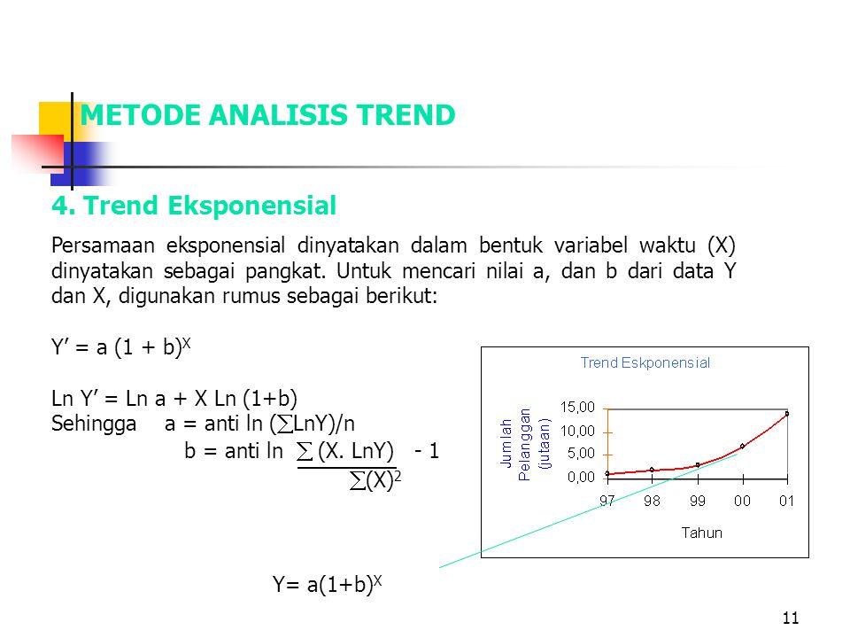 11 4. Trend Eksponensial Y= a(1+b) X Persamaan eksponensial dinyatakan dalam bentuk variabel waktu (X) dinyatakan sebagai pangkat. Untuk mencari nilai