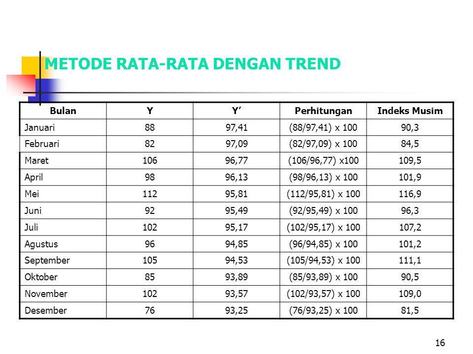 16 METODE RATA-RATA DENGAN TREND a. Menghitung indeks musim = (nilai data asli/nilai trend) x 100 BulanYY'PerhitunganIndeks Musim Januari8897,41(88/97