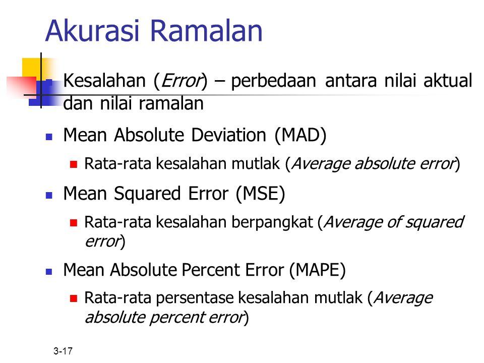 3-17 Akurasi Ramalan Kesalahan (Error) – perbedaan antara nilai aktual dan nilai ramalan Mean Absolute Deviation (MAD) Rata-rata kesalahan mutlak (Ave