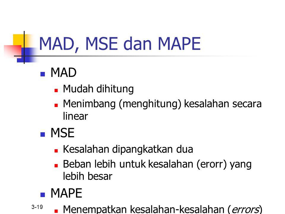 3-19 MAD, MSE dan MAPE MAD Mudah dihitung Menimbang (menghitung) kesalahan secara linear MSE Kesalahan dipangkatkan dua Beban lebih untuk kesalahan (e