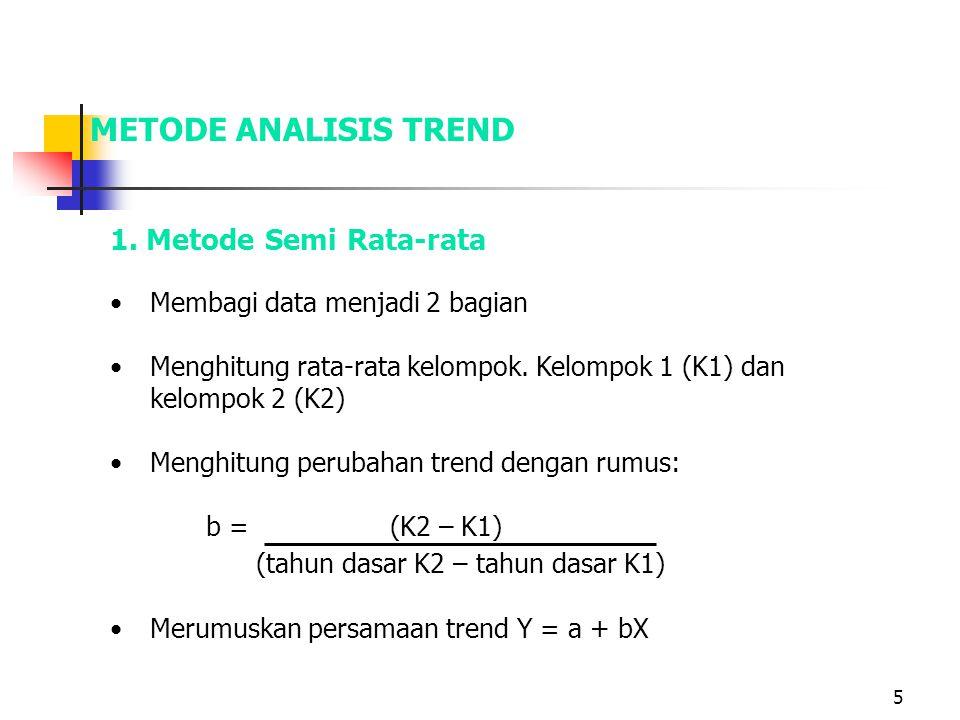 5 METODE ANALISIS TREND 1. Metode Semi Rata-rata Membagi data menjadi 2 bagian Menghitung rata-rata kelompok. Kelompok 1 (K1) dan kelompok 2 (K2) Meng