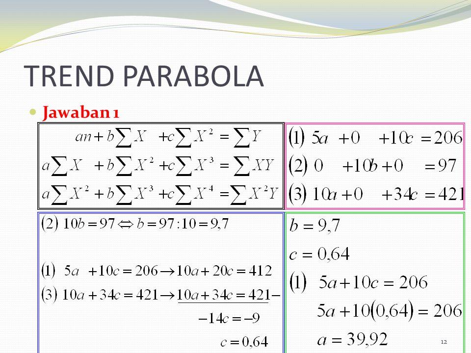 TREND PARABOLA Jawaban 1 12