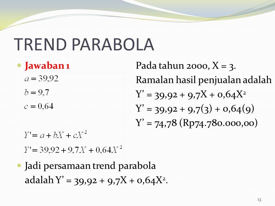 TREND PARABOLA Jawaban 1 Jadi persamaan trend parabola adalah Y' = 39,92 + 9,7X + 0,64X 2. 13 Pada tahun 2000, X = 3. Ramalan hasil penjualan adalah Y