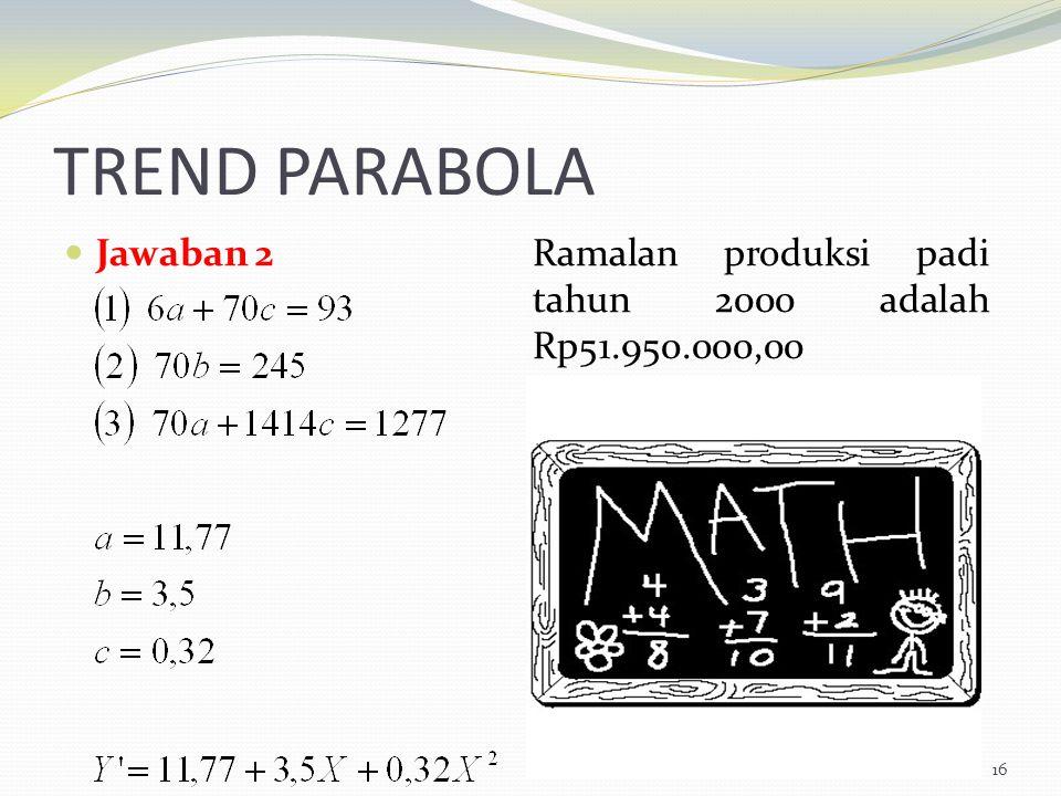 TREND PARABOLA Jawaban 2 16 Ramalan produksi padi tahun 2000 adalah Rp51.950.000,00