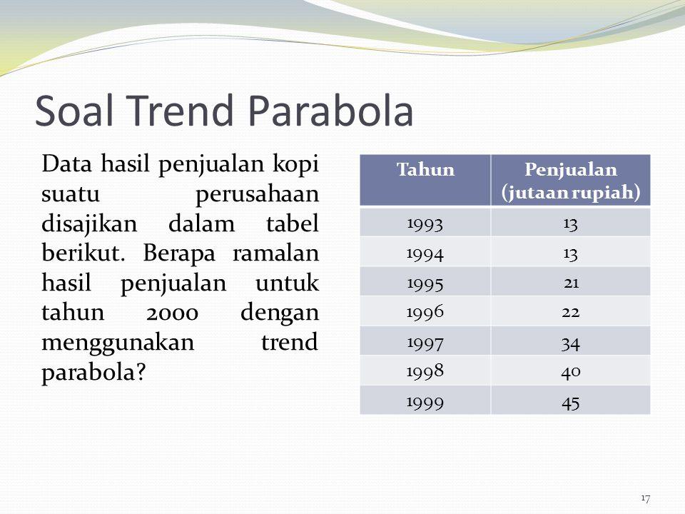 Soal Trend Parabola Data hasil penjualan kopi suatu perusahaan disajikan dalam tabel berikut. Berapa ramalan hasil penjualan untuk tahun 2000 dengan m