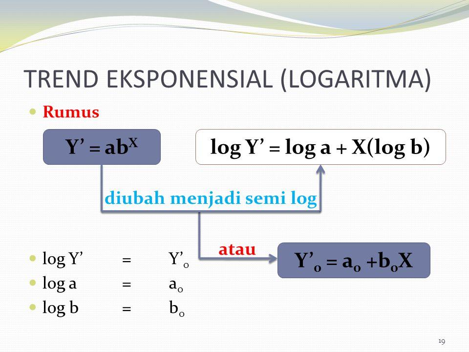 TREND EKSPONENSIAL (LOGARITMA) Rumus log Y'=Y' 0 log a=a 0 log b=b 0 19 Y' = ab X log Y' = log a + X(log b) diubah menjadi semi log atau Y' 0 = a 0 +b