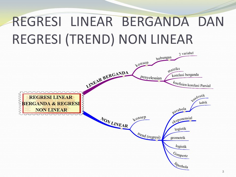 REGRESI LINEAR BERGANDA DAN REGRESI (TREND) NON LINEAR 2