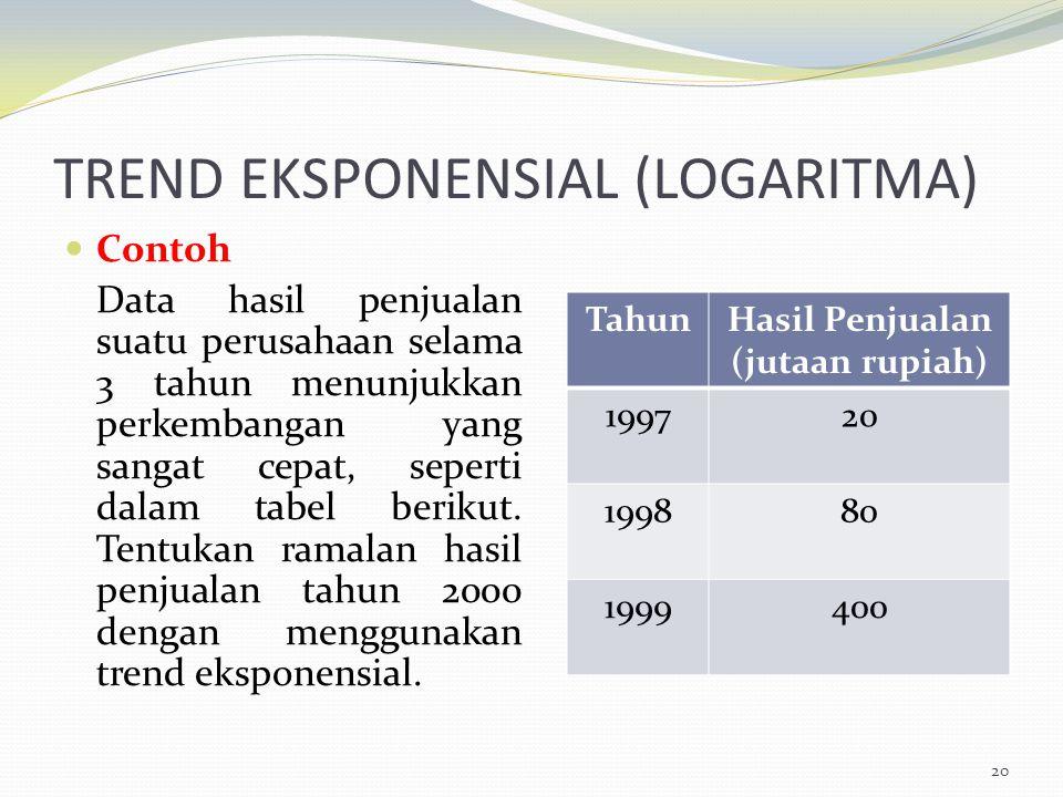 TREND EKSPONENSIAL (LOGARITMA) Contoh Data hasil penjualan suatu perusahaan selama 3 tahun menunjukkan perkembangan yang sangat cepat, seperti dalam t