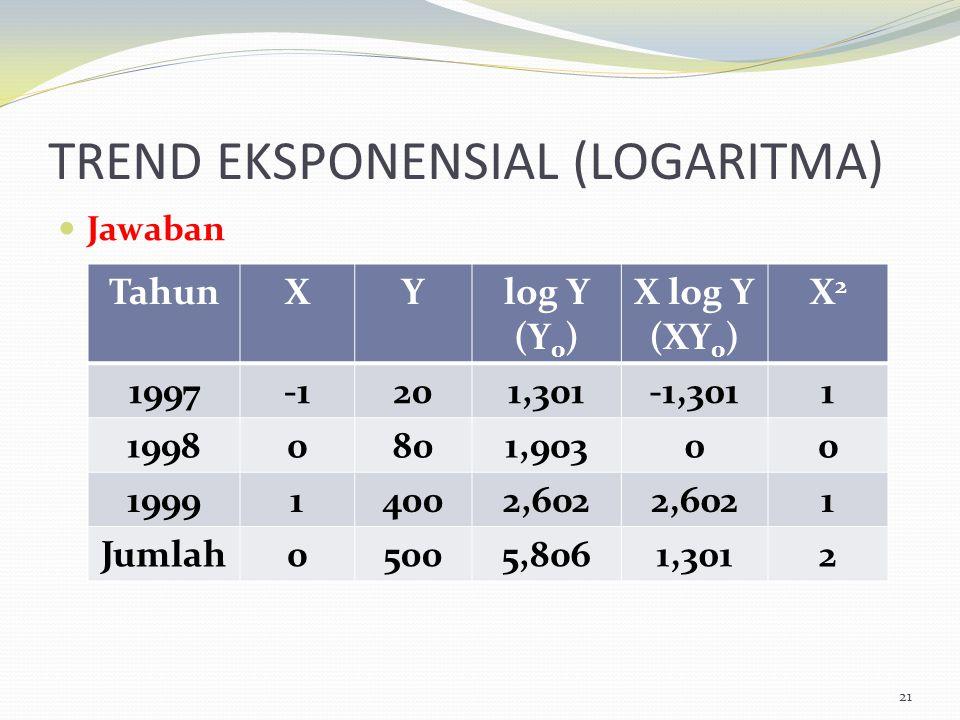 TREND EKSPONENSIAL (LOGARITMA) Jawaban 21 TahunXYlog Y (Y 0 ) X log Y (XY 0 ) X2X2 1997201,301-1,3011 19980801,90300 199914002,602 1 Jumlah05005,8061,